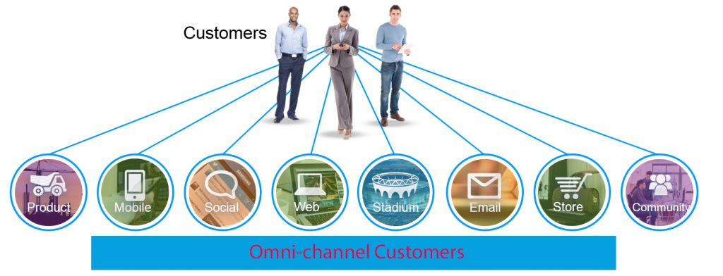 Omni-channel Customers