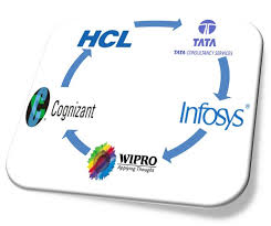 Role of IT industries in education sector
