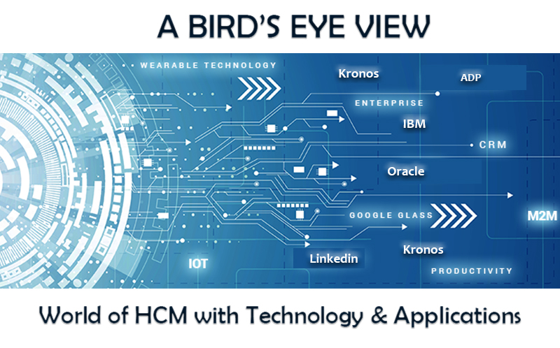 A Bird's Eye View World of HCM with Technology & Applications