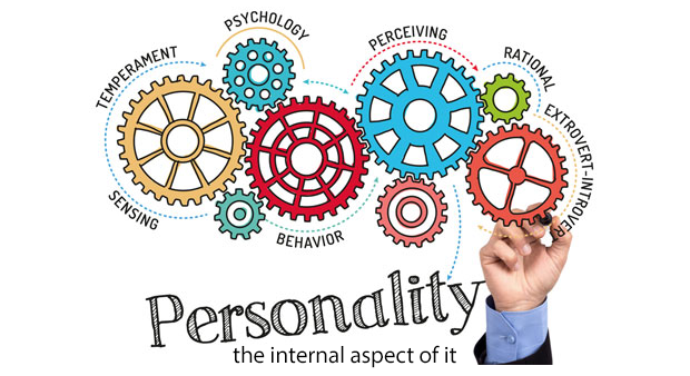 Personality- the internal aspect of it